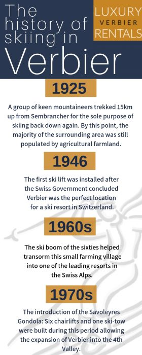 The History of Skiing in Verbier